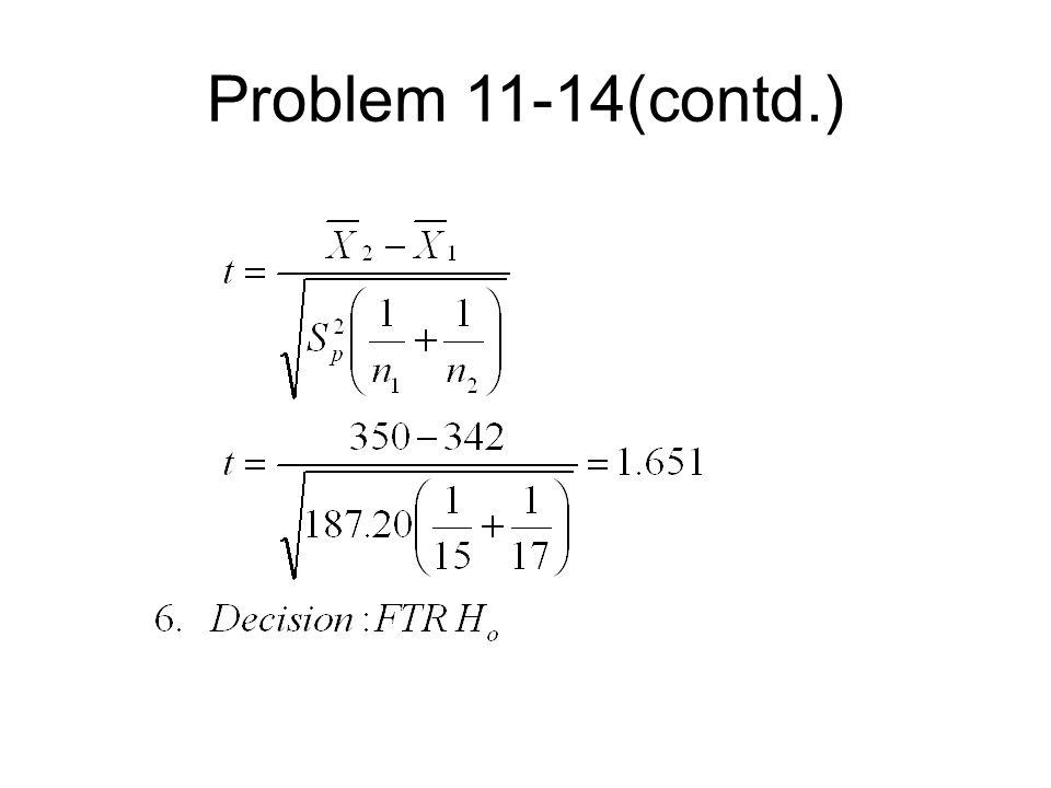 Problem 11-14(contd.)