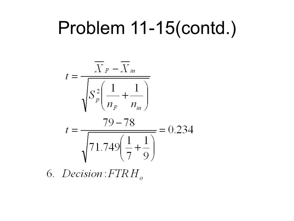 Problem 11-15(contd.)