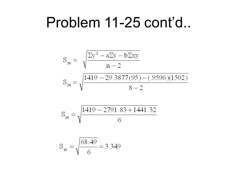 Problem 11-25 cont'd..