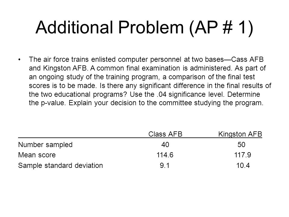 Additional Problem (AP # 1) The air force trains enlisted computer personnel at two bases—Cass AFB and Kingston AFB.
