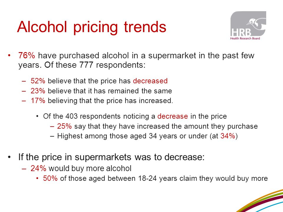 Alcohol pricing trends 76% have purchased alcohol in a supermarket in the past few years.