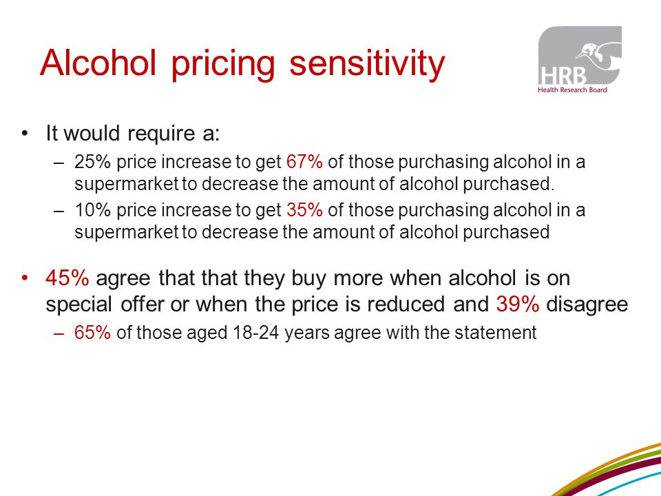 Alcohol pricing sensitivity It would require a: –25% price increase to get 67% of those purchasing alcohol in a supermarket to decrease the amount of alcohol purchased.