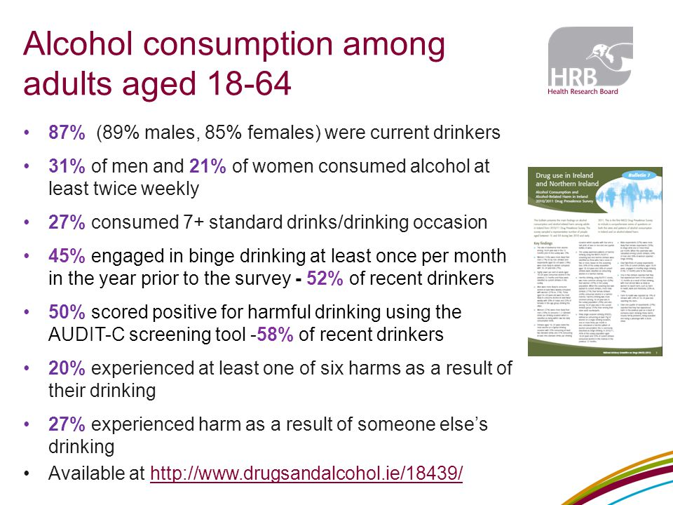 Alcohol consumption among adults aged 18-64 87% (89% males, 85% females) were current drinkers 31% of men and 21% of women consumed alcohol at least twice weekly 27% consumed 7+ standard drinks/drinking occasion 45% engaged in binge drinking at least once per month in the year prior to the survey - 52% of recent drinkers 50% scored positive for harmful drinking using the AUDIT-C screening tool -58% of recent drinkers 20% experienced at least one of six harms as a result of their drinking 27% experienced harm as a result of someone else's drinking Available at http://www.drugsandalcohol.ie/18439/http://www.drugsandalcohol.ie/18439/