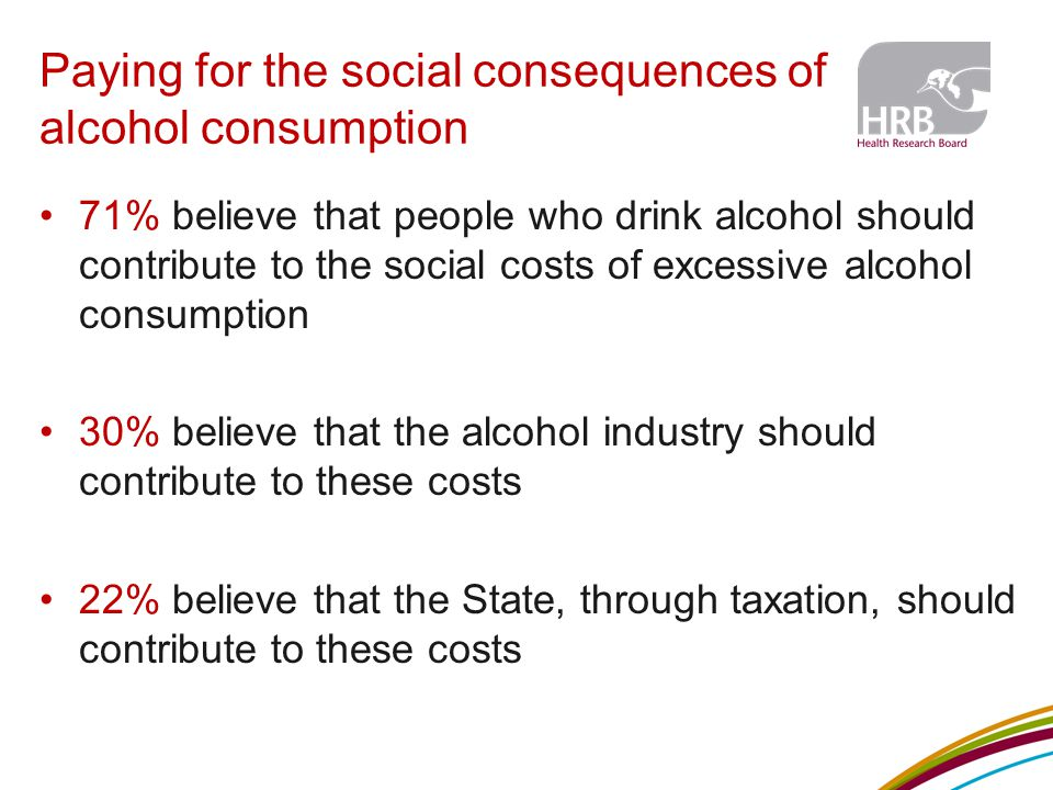 Paying for the social consequences of alcohol consumption 71% believe that people who drink alcohol should contribute to the social costs of excessive alcohol consumption 30% believe that the alcohol industry should contribute to these costs 22% believe that the State, through taxation, should contribute to these costs