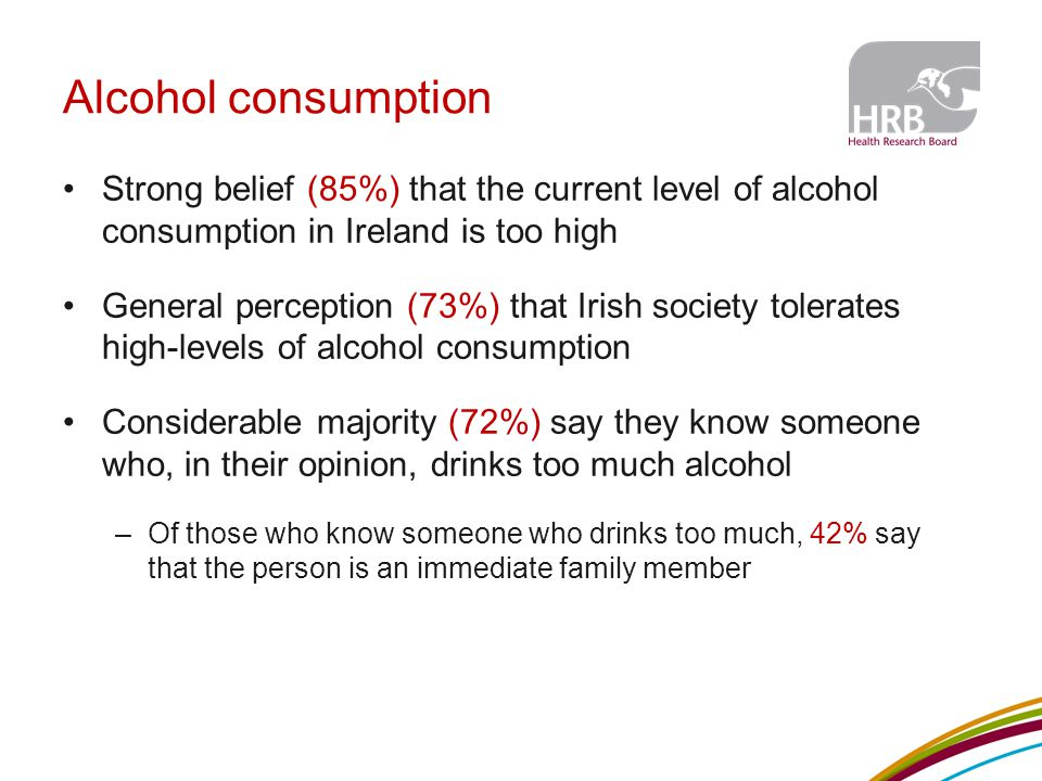 Paying for the health consequences of alcohol consumption 61% believe that people who drink alcohol should contribute to the health-related costs of excessive alcohol consumption 42% believe that the alcohol industry should contribute to these costs 27% believe that the State, through taxation, should contribute to these costs
