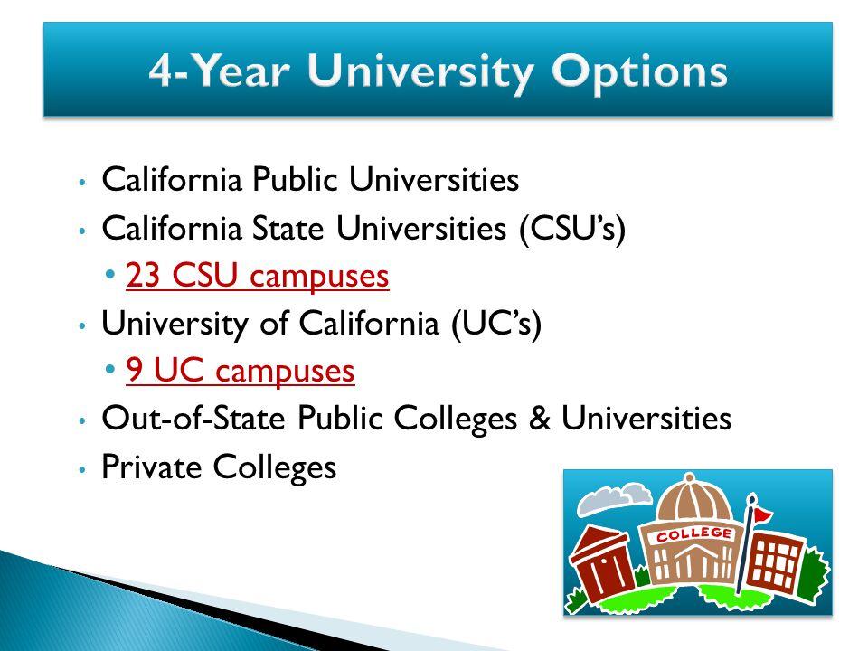 California Public Universities California State Universities (CSU's) 23 CSU campuses University of California (UC's) 9 UC campuses Out-of-State Public Colleges & Universities Private Colleges