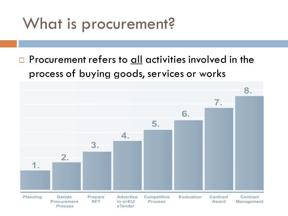 What is procurement.