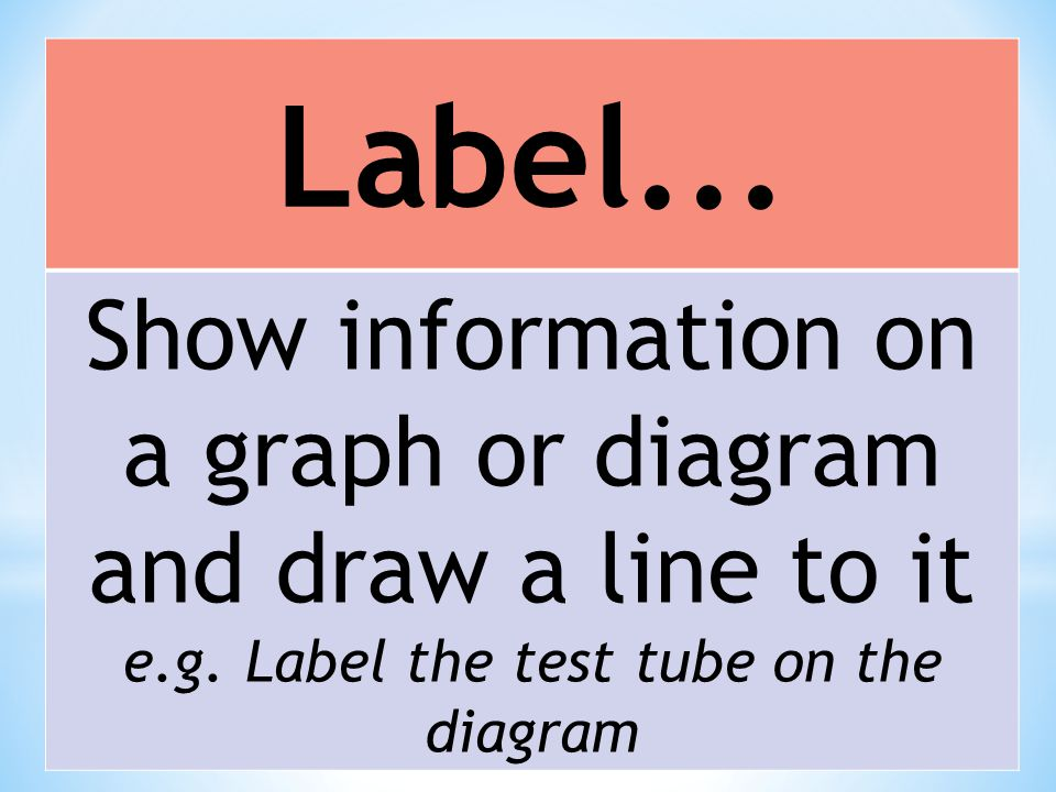 Label... Show information on a graph or diagram and draw a line to it e.g. Label the test tube on the diagram