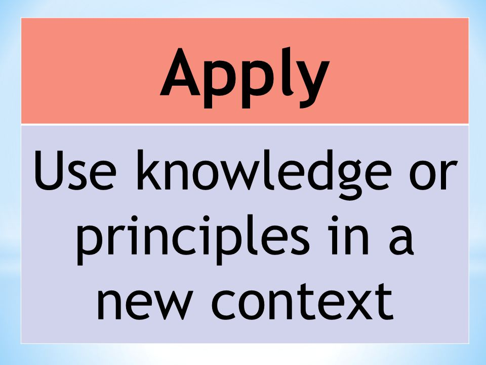 Apply Use knowledge or principles in a new context