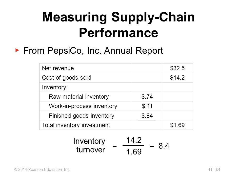 11 - 64© 2014 Pearson Education, Inc.Measuring Supply-Chain Performance ▶ From PepsiCo, Inc.