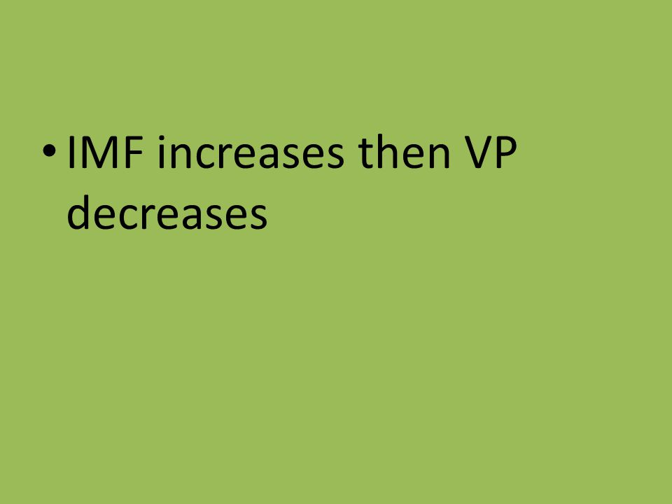 IMF increases then VP decreases
