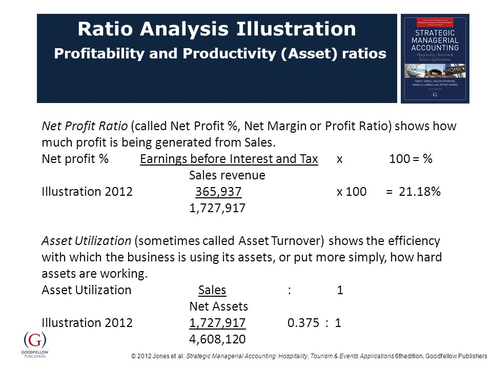 © 2012 Jones et al: Strategic Managerial Accounting: Hospitality, Tourism & Events Applications 6thedition, Goodfellow Publishers Ratio Analysis Illustration Profitability and Productivity (Asset) ratios Net Profit Ratio (called Net Profit %, Net Margin or Profit Ratio) shows how much profit is being generated from Sales.
