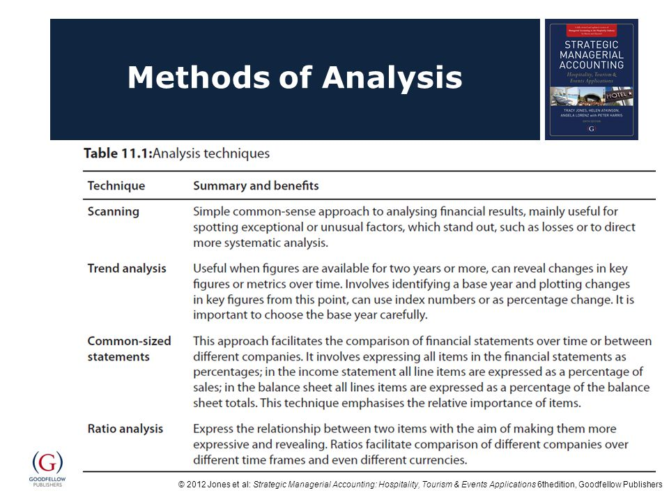 © 2012 Jones et al: Strategic Managerial Accounting: Hospitality, Tourism & Events Applications 6thedition, Goodfellow Publishers Ratio Analysis Illustration