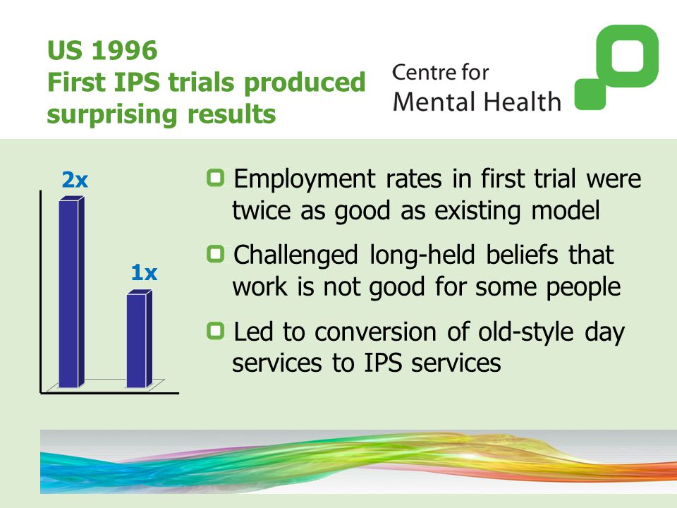 US 1996 First IPS trials produced surprising results Employment rates in first trial were twice as good as existing model Challenged long-held beliefs