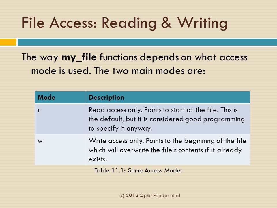 File Access: Reading & Writing The way my_file functions depends on what access mode is used.