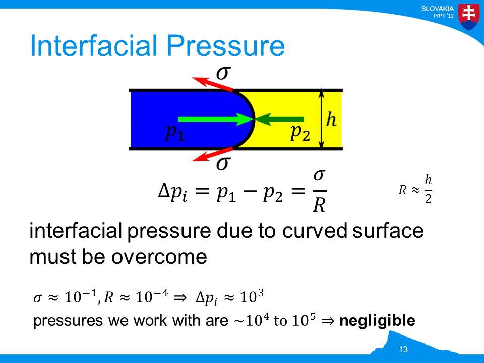 Interfacial Pressure 13