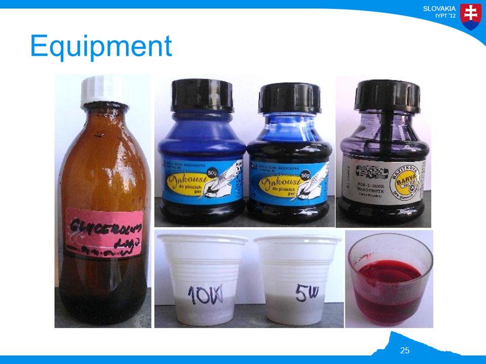 Equipment 25