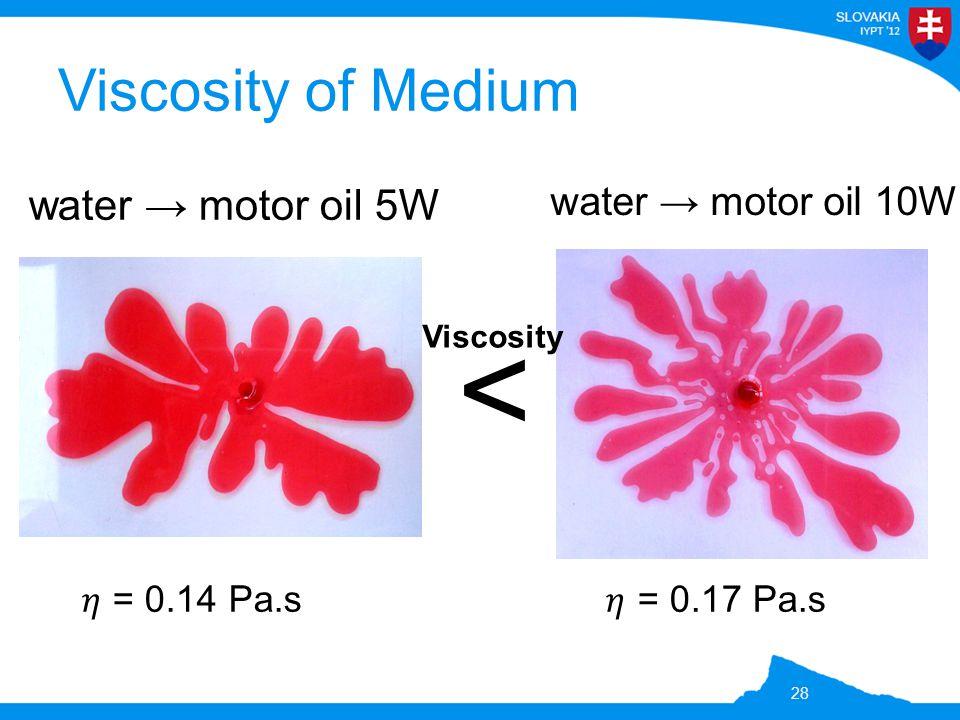Viscosity of Medium water → motor oil 5W water → motor oil 10W Viscosity < 28