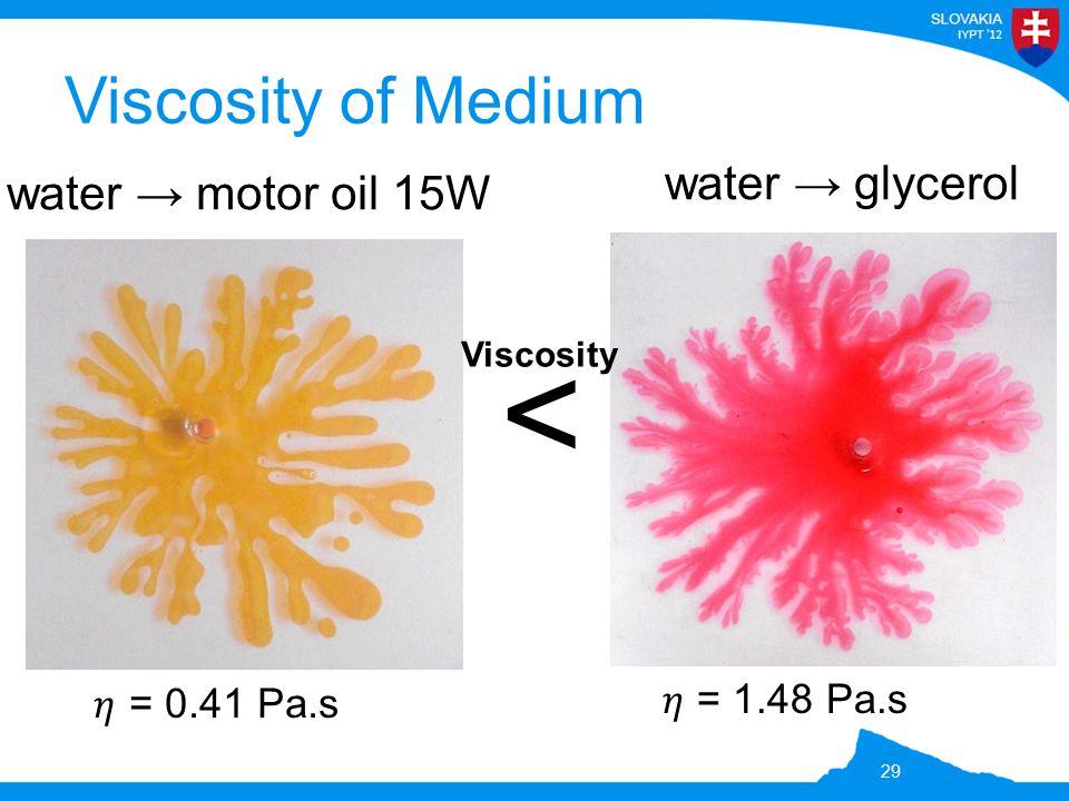 water → glycerol water → motor oil 15W Viscosity < Viscosity of Medium 29