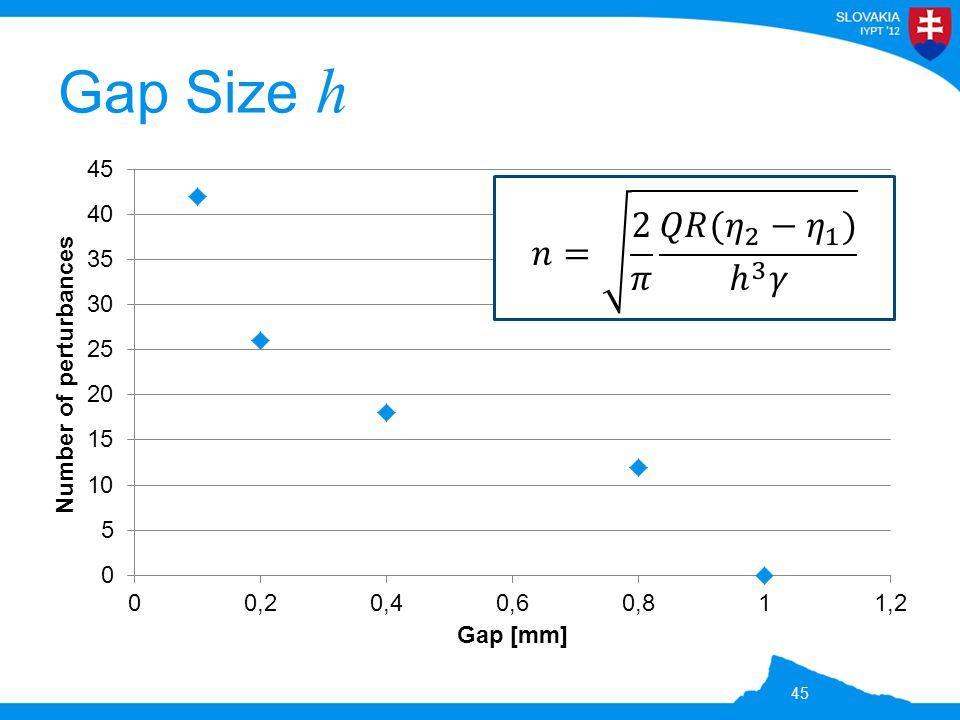 Gap Size h 45