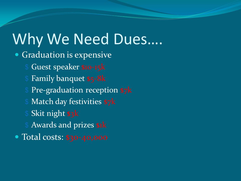 Why We Need Dues….