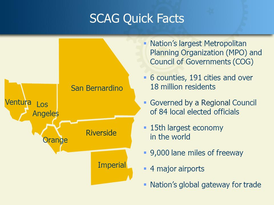 2 SCAG Quick Facts Ventura Orange Los Angeles San Bernardino Riverside Imperial  Nation's largest Metropolitan Planning Organization (MPO) and Council of Governments (COG)  6 counties, 191 cities and over 18 million residents  Governed by a Regional Council of 84 local elected officials  15th largest economy in the world  9,000 lane miles of freeway  4 major airports  Nation's global gateway for trade