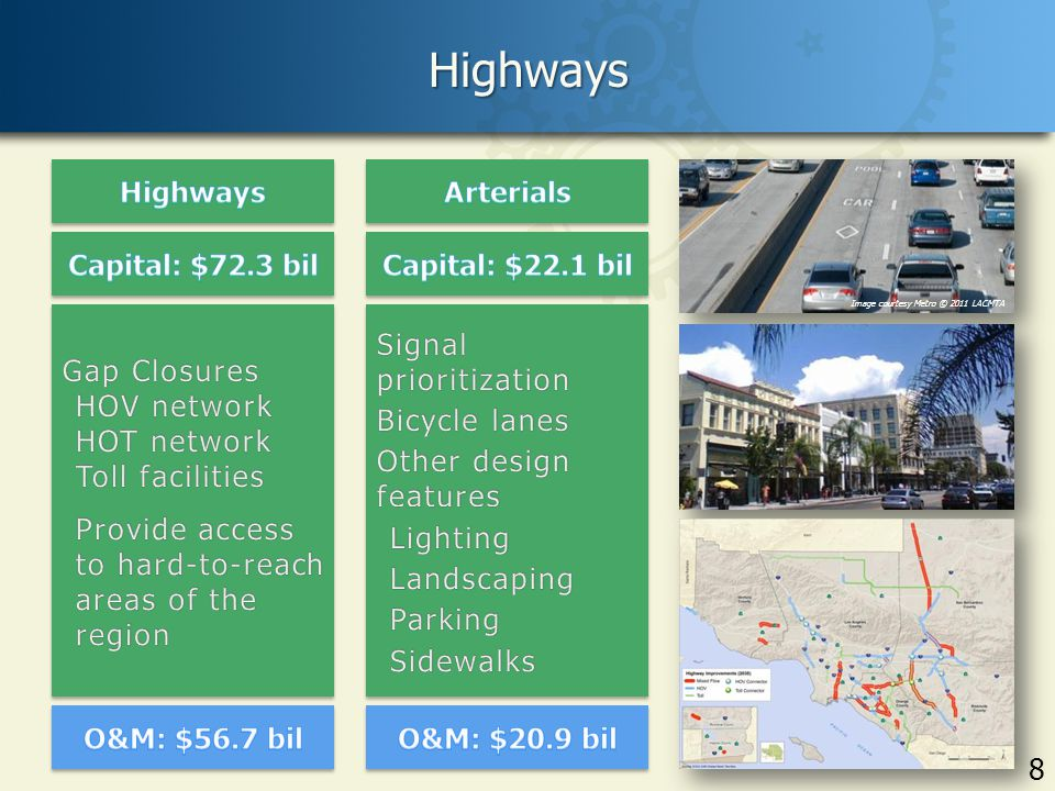8 Highways Image courtesy Metro © 2011 LACMTA 8