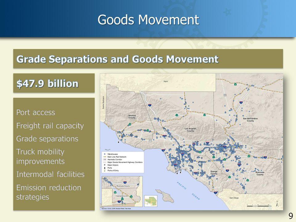 9 Goods Movement 9