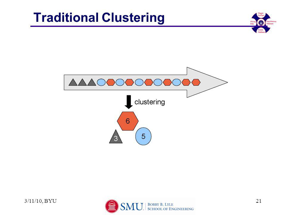 Traditional Clustering 3/11/10, BYU21