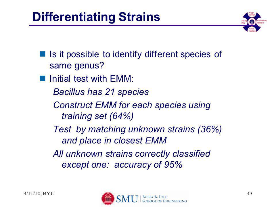Differentiating Strains nIs it possible to identify different species of same genus.