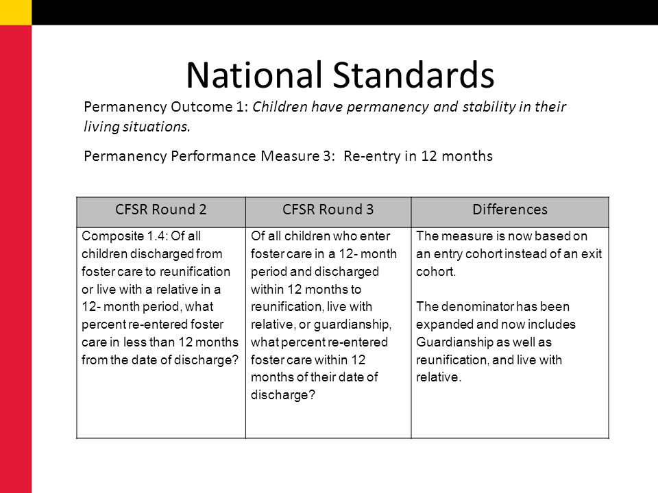 National Standards CFSR Round 2CFSR Round 3Differences Composite 1.4: Of all children discharged from foster care to reunification or live with a rela