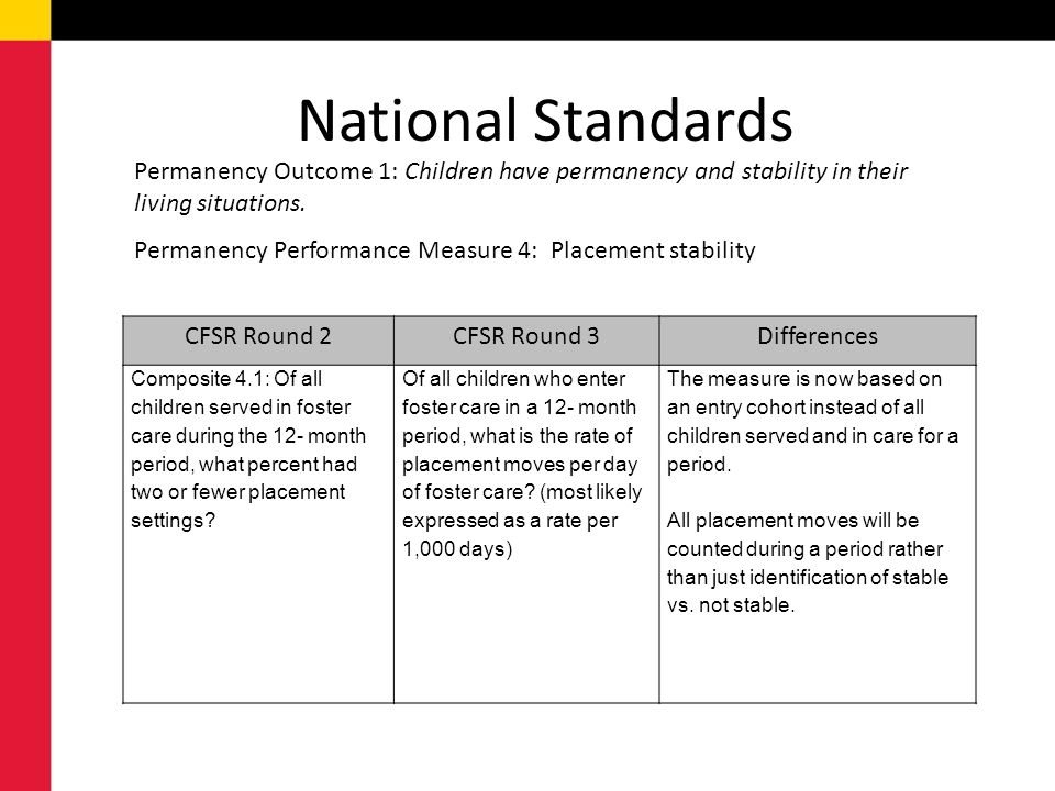 National Standards CFSR Round 2CFSR Round 3Differences Composite 4.1: Of all children served in foster care during the 12- month period, what percent