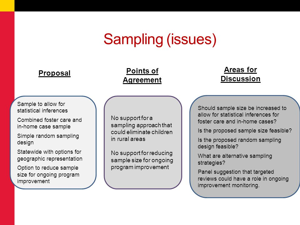 Sampling (issues) Proposal Points of Agreement Areas for Discussion Sample to allow for statistical inferences Combined foster care and in-home case s