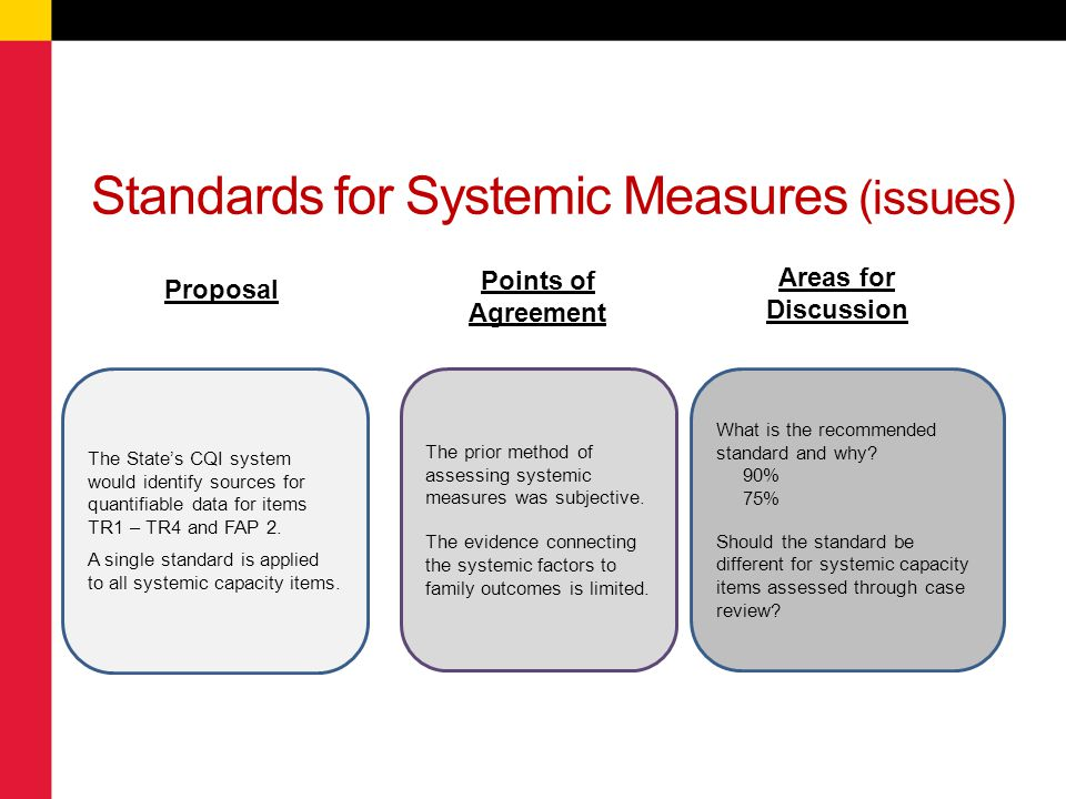 Standards for Systemic Measures (issues) Proposal Points of Agreement Areas for Discussion The State's CQI system would identify sources for quantifia