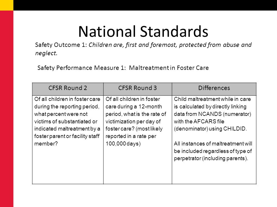 National Standards CFSR Round 2CFSR Round 3Differences Of all children in foster care during the reporting period, what percent were not victims of su