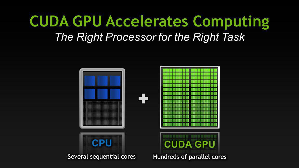 2 CUDA GPU Accelerates Computing The Right Processor for the Right Task