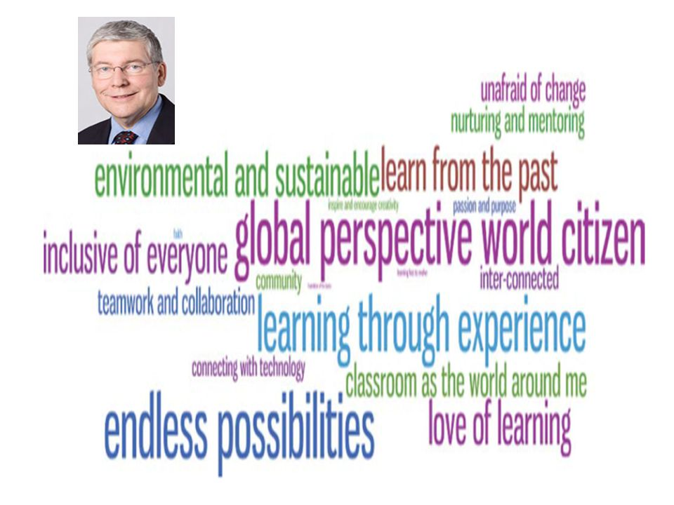 SOME THOUGHTS ON WHERE WE ARE GOING When I think of education in 20 years, I hope that education will have responded to children in a whole new way including their physical, emotional and spiritual well-being as well as their academic needs Community Conversation Edmonton We need to prepare kids for their future not our past Dr.