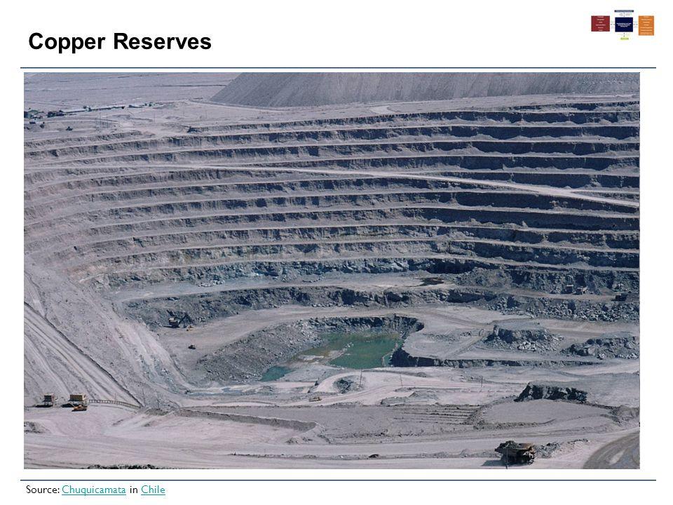 Source: Chuquicamata in ChileChuquicamataChile Copper Reserves