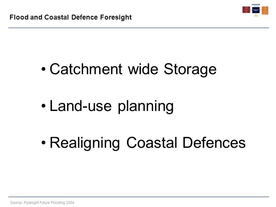 Source: Foresight Future Flooding 2004 Catchment wide Storage Land-use planning Realigning Coastal Defences Flood and Coastal Defence Foresight