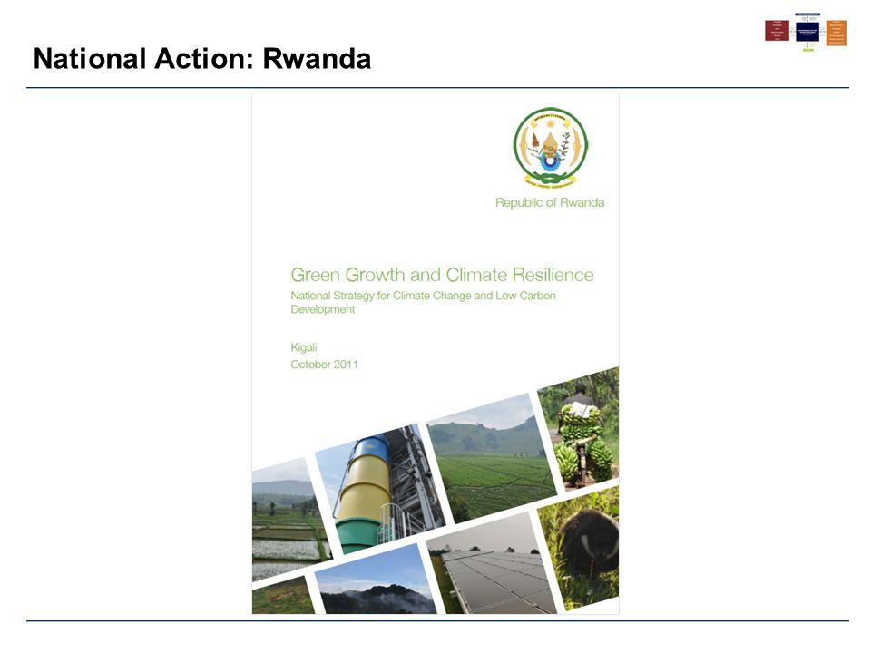 National Action: Rwanda