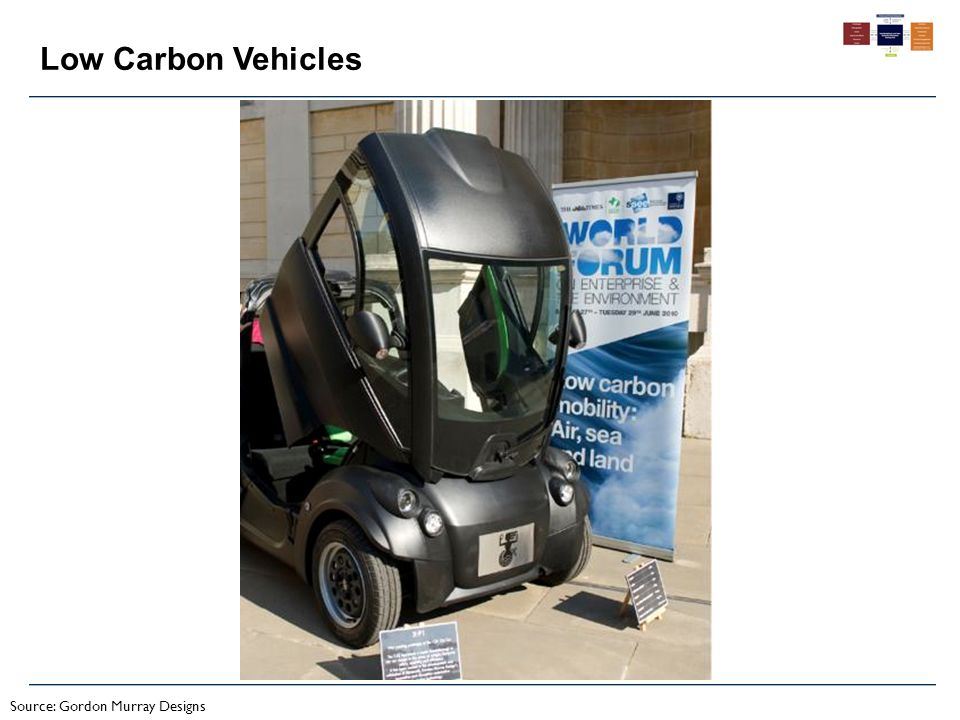 Low Carbon Vehicles Source: Gordon Murray Designs