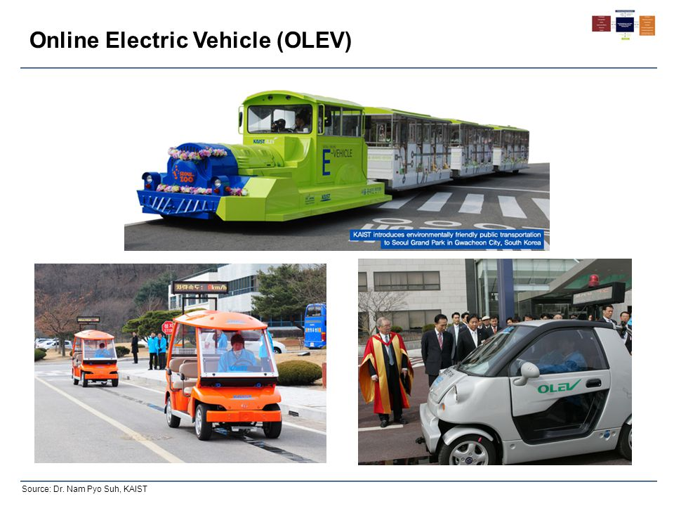 Online Electric Vehicle (OLEV) Source: Dr. Nam Pyo Suh, KAIST