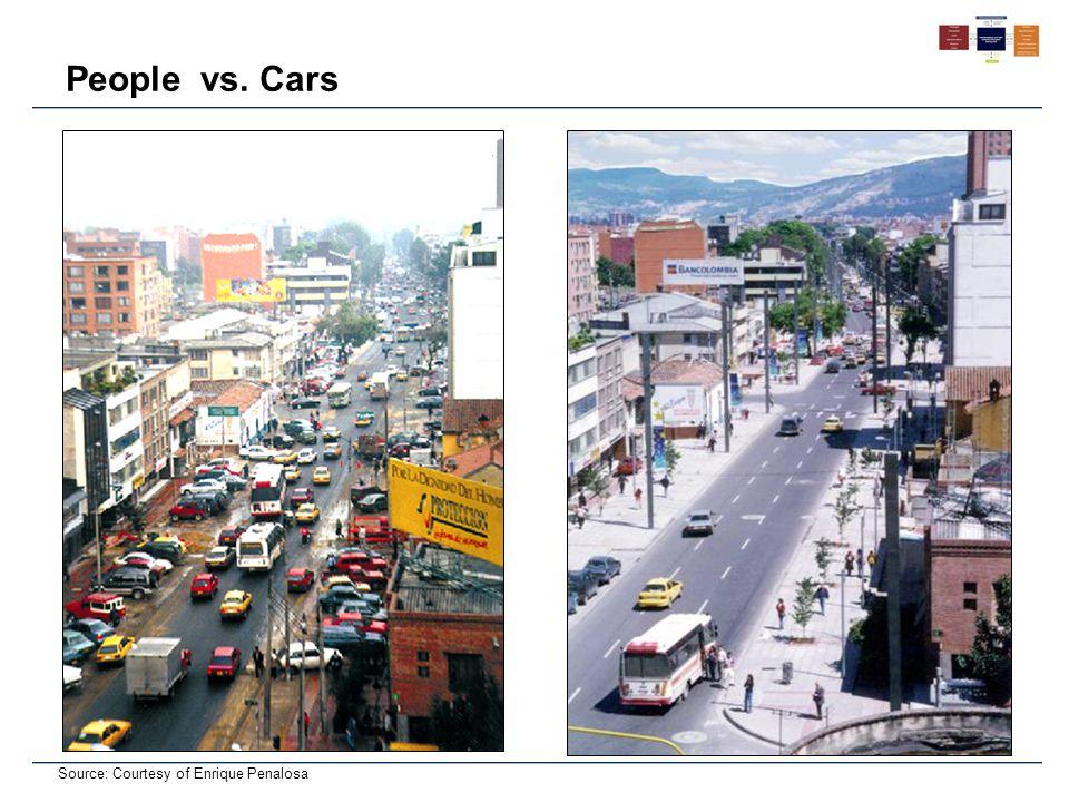 People vs. Cars Source: Courtesy of Enrique Penalosa