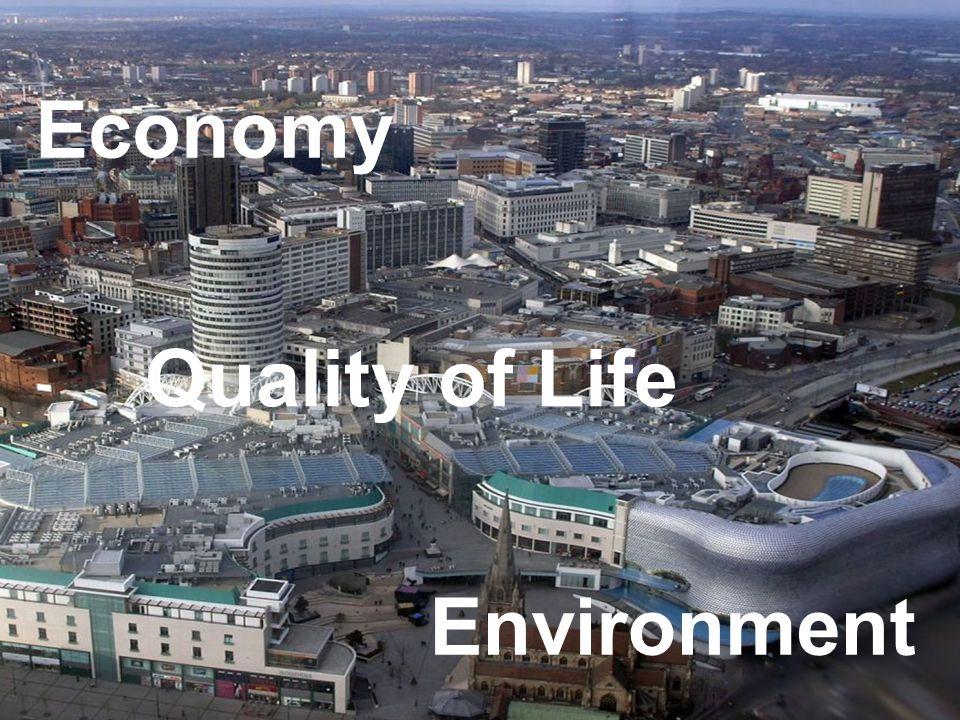 Economy Environment Quality of Life