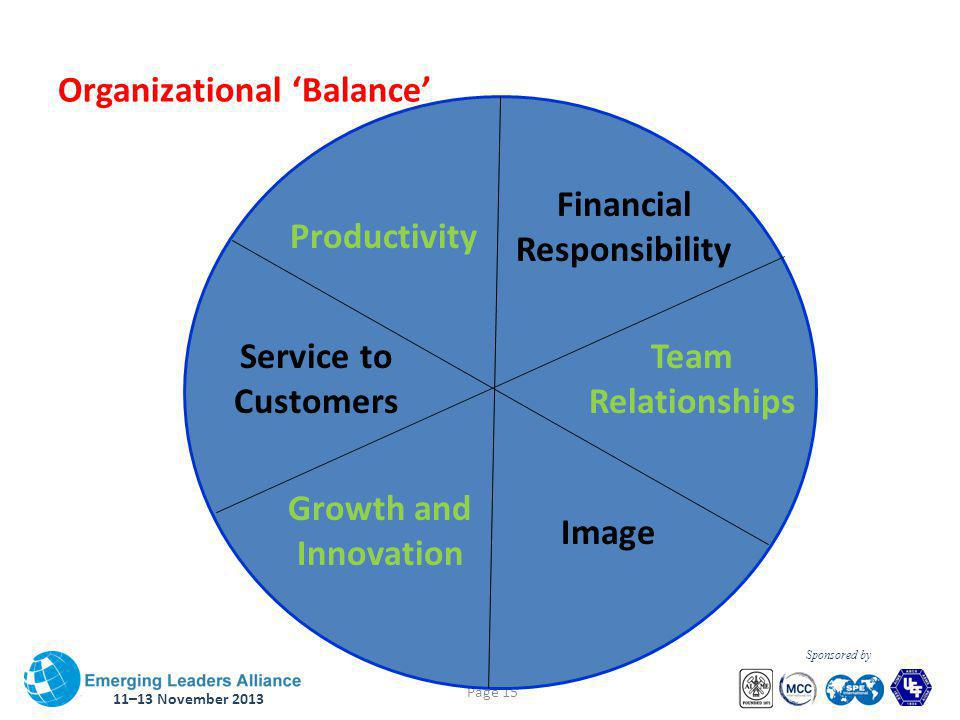 11–13 November 2013 Personal Vision Page 15 Sponsored by Organizational 'Balance' Service to Customers Productivity Growth and Innovation Image Team Relationships Financial Responsibility