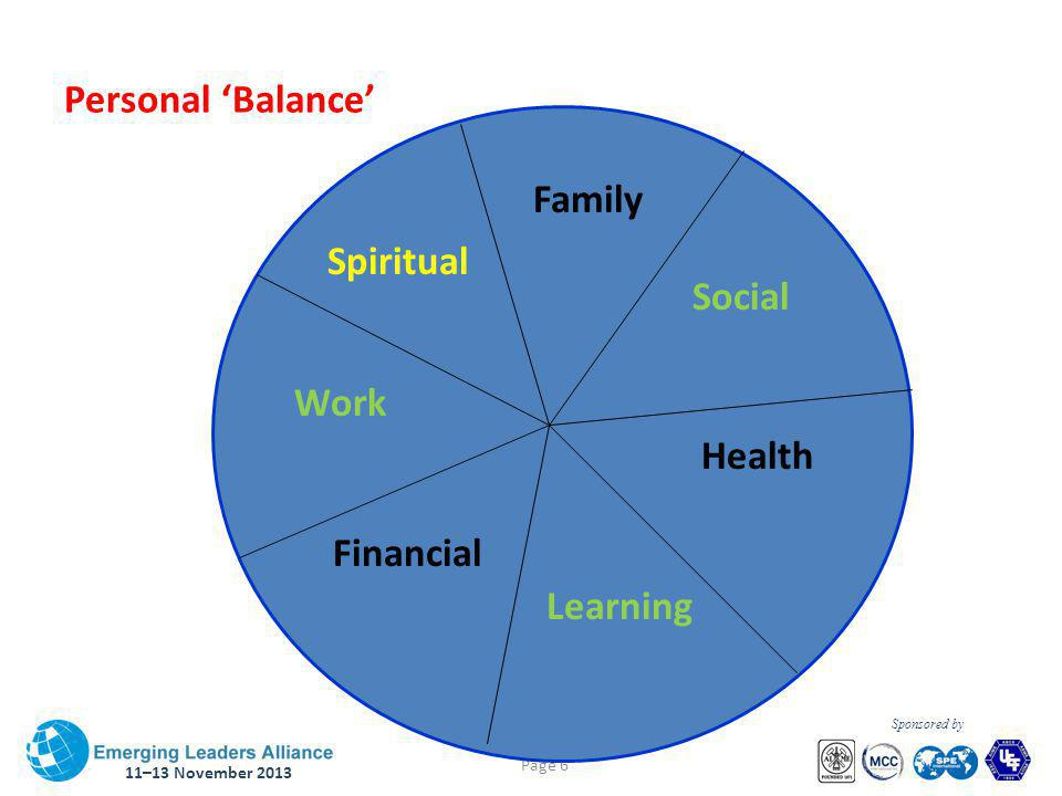 11–13 November 2013 Personal Vision Page 6 Sponsored by Personal 'Balance' Work Spiritual Financial Learning Health Social Family