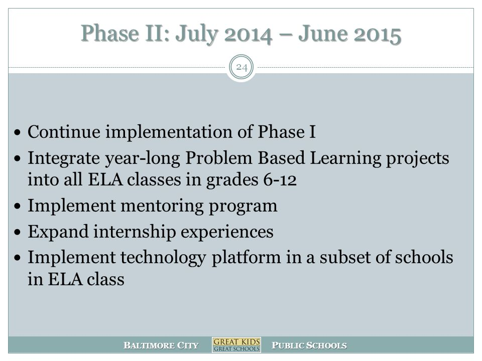 B ALTIMORE C ITY P UBLIC S CHOOLS Phase II: July 2014 – June 2015 Continue implementation of Phase I Integrate year-long Problem Based Learning projects into all ELA classes in grades 6-12 Implement mentoring program Expand internship experiences Implement technology platform in a subset of schools in ELA class 24