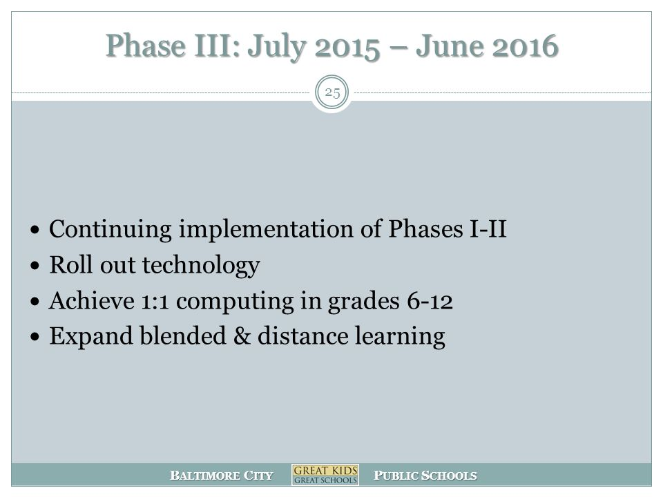 B ALTIMORE C ITY P UBLIC S CHOOLS Phase III: July 2015 – June 2016 Continuing implementation of Phases I-II Roll out technology Achieve 1:1 computing in grades 6-12 Expand blended & distance learning 25