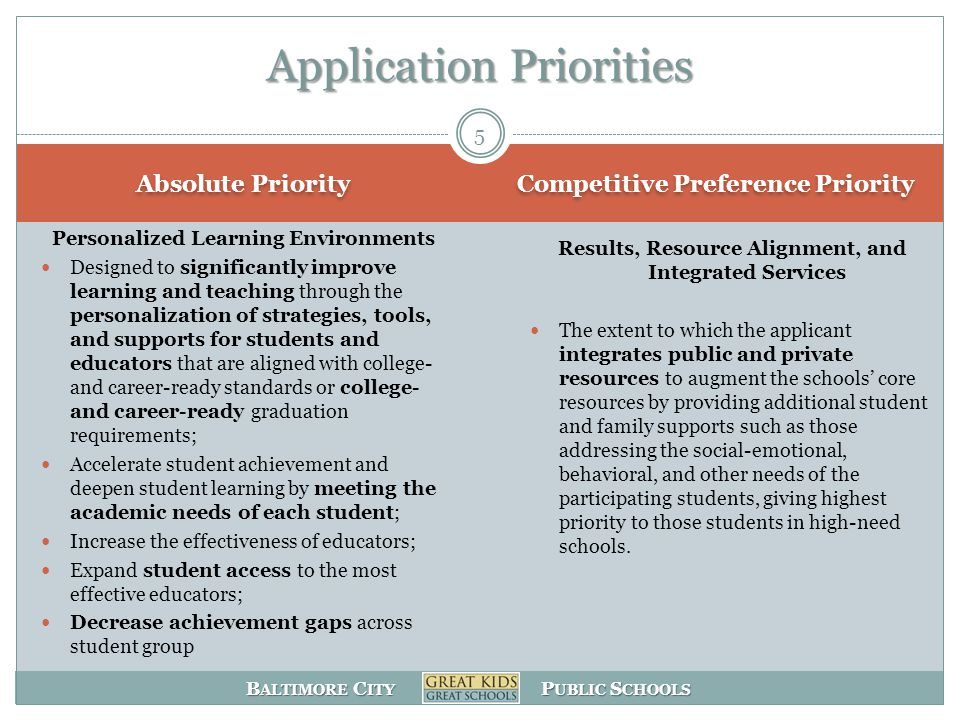 B ALTIMORE C ITY P UBLIC S CHOOLS Absolute Priority Competitive Preference Priority Personalized Learning Environments Designed to significantly improve learning and teaching through the personalization of strategies, tools, and supports for students and educators that are aligned with college- and career-ready standards or college- and career-ready graduation requirements; Accelerate student achievement and deepen student learning by meeting the academic needs of each student; Increase the effectiveness of educators; Expand student access to the most effective educators; Decrease achievement gaps across student group Results, Resource Alignment, and Integrated Services The extent to which the applicant integrates public and private resources to augment the schools' core resources by providing additional student and family supports such as those addressing the social-emotional, behavioral, and other needs of the participating students, giving highest priority to those students in high-need schools.