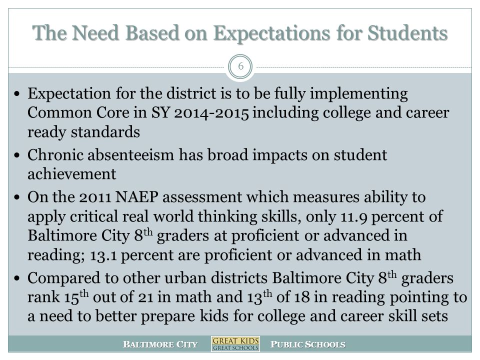 B ALTIMORE C ITY P UBLIC S CHOOLS The Need Based on Expectations for Students Expectation for the district is to be fully implementing Common Core in SY 2014-2015 including college and career ready standards Chronic absenteeism has broad impacts on student achievement On the 2011 NAEP assessment which measures ability to apply critical real world thinking skills, only 11.9 percent of Baltimore City 8 th graders at proficient or advanced in reading; 13.1 percent are proficient or advanced in math Compared to other urban districts Baltimore City 8 th graders rank 15 th out of 21 in math and 13 th of 18 in reading pointing to a need to better prepare kids for college and career skill sets 6